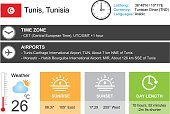 Tunis, Tunisia. Infographic design. Time and Date. Weather widgets template.