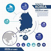 south korea map infographic