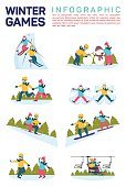Vector flat illustration infographic of winter snow sport games.