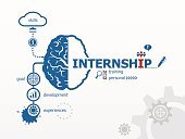 Internship and brain, creative concept.