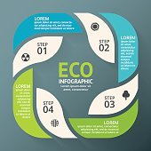 Vector circle arrows green leaves eco infographic. Ecology diagram, graph