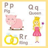 Illustrator of P Q R with pig queen and ring