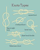Knot types illustration