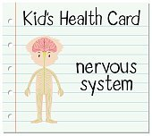 Health card with nervous system