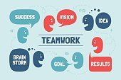 Team people with different shapes cloud talk or bubble for