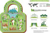Infographic green ecology city. Ecology Renewable energy  friend