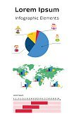 the data set elements with world map, graph , people avatar