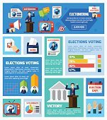 Elections And Voting Flat Collection